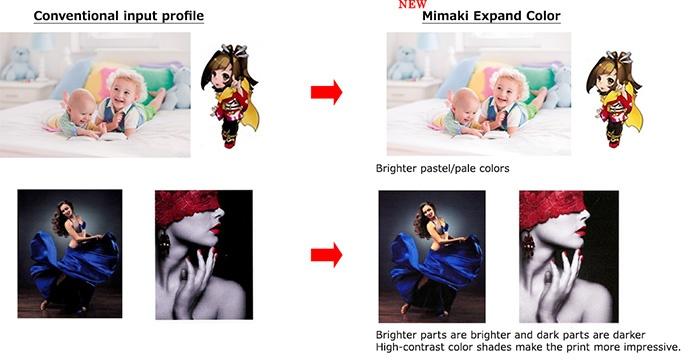 RasterLink6'nın yeni bir giriş profili olan Mimaki Expand Color'ın etkinliği