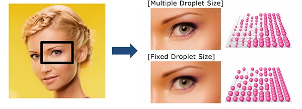 [Multiple Droplet Size]