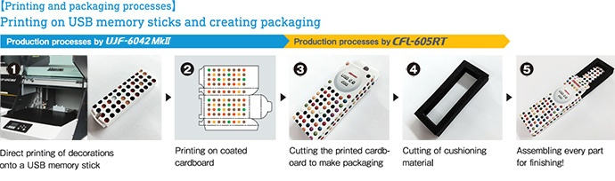 【Printing and packaging processes】Printing on USB memory sticks and creating packaging