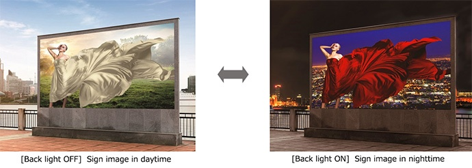 [Day & Night Printing] : 4 layers Sign applying image