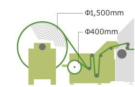 Jumbo roll unit (OPT-J0485)