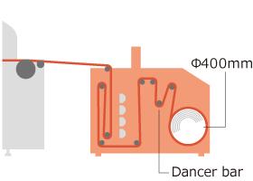 Fabric drying heater (OPT-J0416)