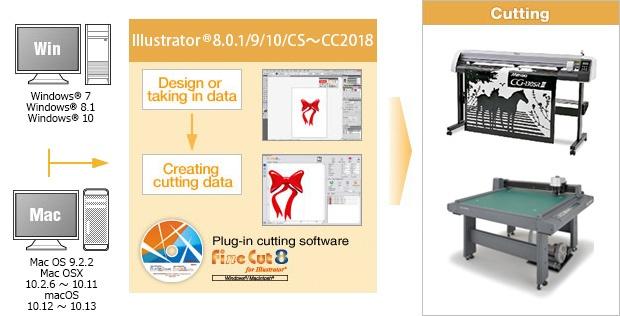 FineCut8 for Illustrator | Software | MIMAKI