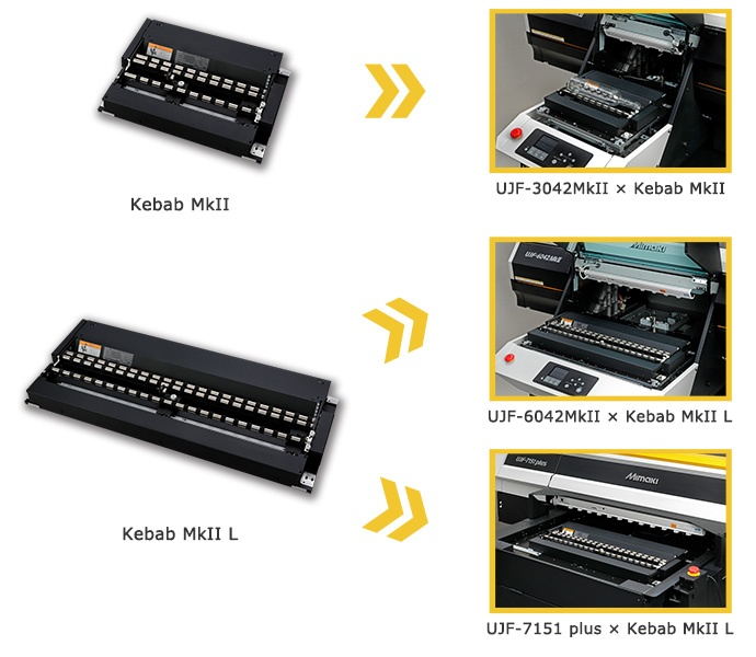 "OPTION UNIT ""Kebab MkII Series"" for UV-LED Inkjet Printer ""UJF-3042MkII / UJF-6042MkII / UJF-7151 plus"""
