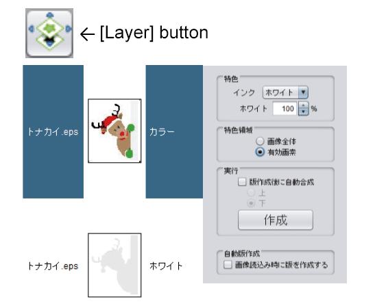 RasterLink6: Layer