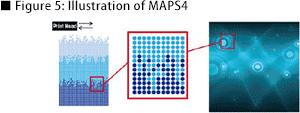 MAPS4 applied