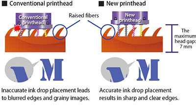 Figure 2: Printhead image