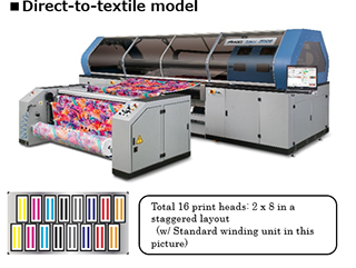 Direct-to-textile model